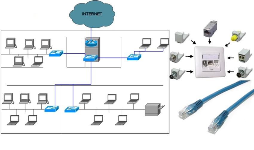 rețele de date)